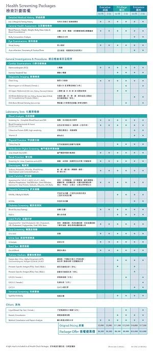 GHK_HSP-Full-Table_07-2021_V4B.jpg#asset:227692